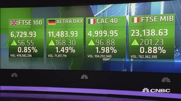 Europe stocks higher; French CAC up 1.8% after Greek deal