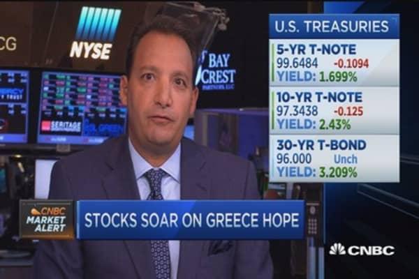 Closing Bell Exchange: Stocks soar on Greece
