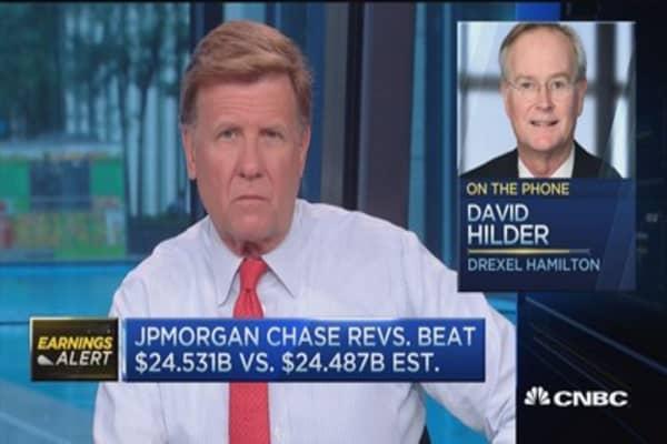 JPM Q2 results beats Street, lots of revenue drivers: Analyst