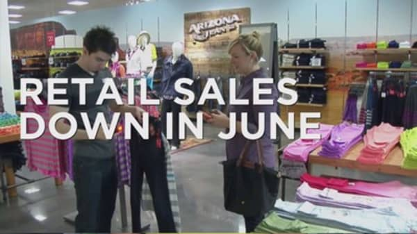 Retail sales unexpectedly fell in June
