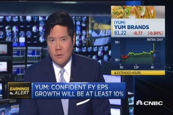 Yum Brands China comps down 10%