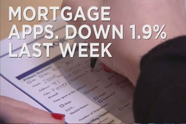 Mortgage applications fall