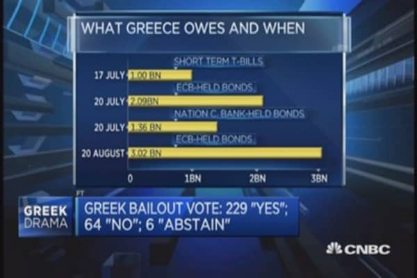 Is a Greek debt write-down inevitable?