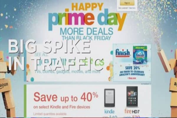 Prime Day receives mixed reviews