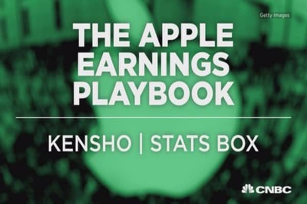 The data-driven way to play Apple earnings