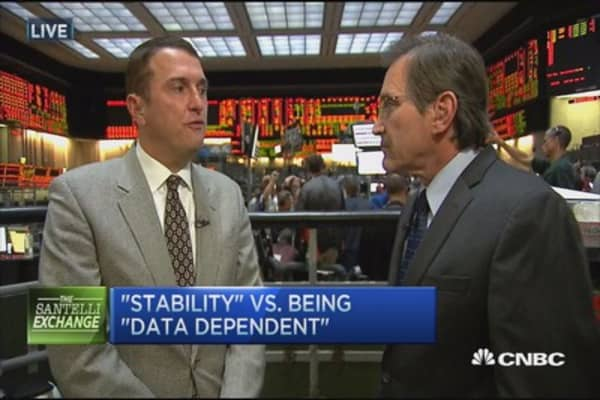 Santelli Exchange: Fed credibility on the line