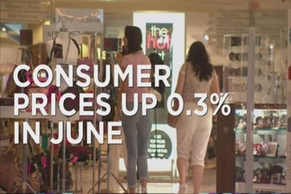 Consumer Price Index on the rise