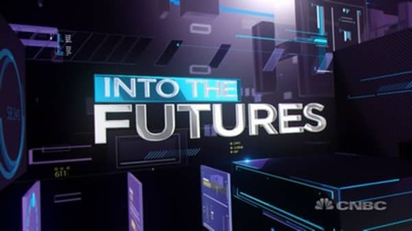 Into the futures: New S&P high?