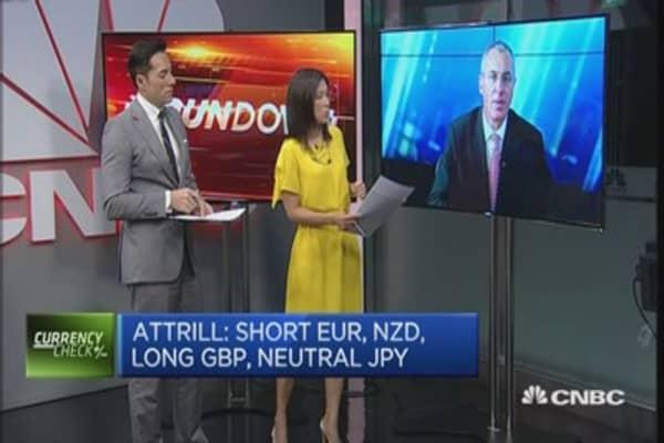 The kiwi dollar could hit 60 cents: NAB