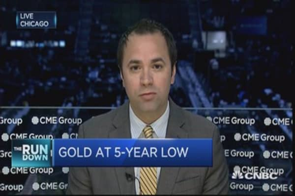 Investors should question gold as a safe haven