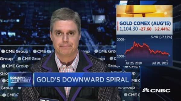 Gold trickles lower: Pro