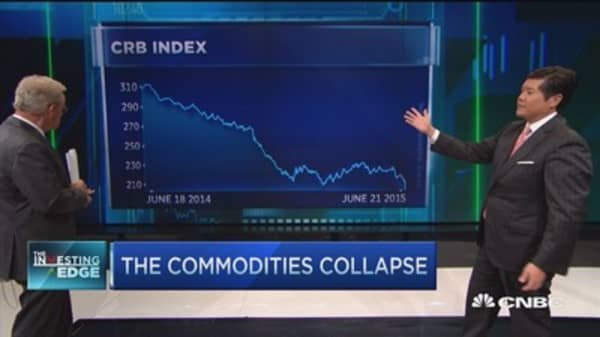 The commodities collapse