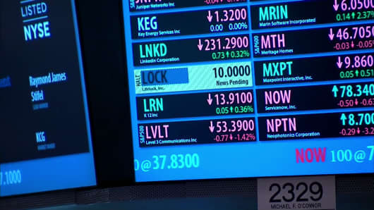 Shares of LifeLock stock were halted twice today on FTC claims.