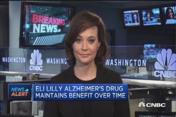 Eli Lilly Alzheimer trial results update