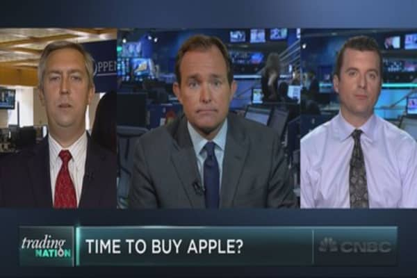 Trading the Apple plunge
