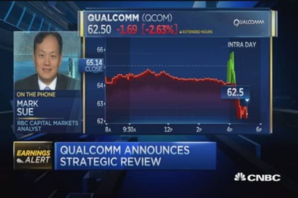 Qualcomm falls on guidance