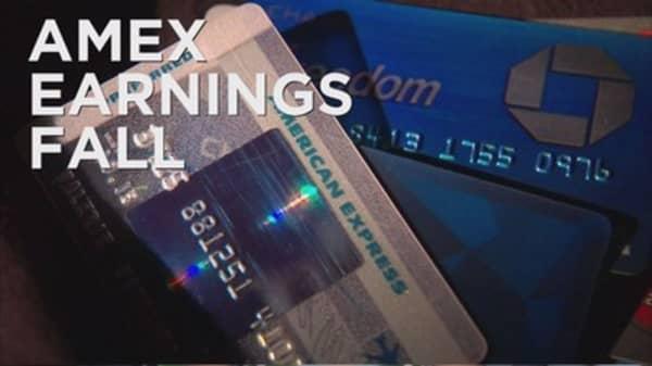 Amex earnings fall but beat estimates