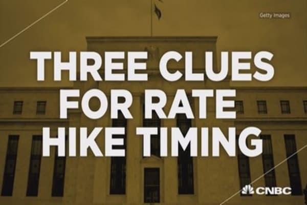 Three clues to a Fed rate hike