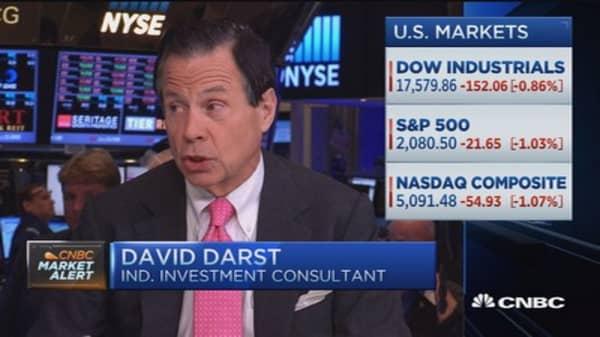 Darst: Profits & revenue the problem