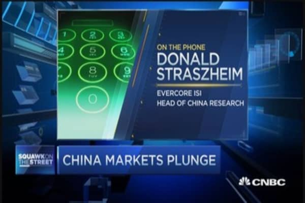 China stocks 'unsuitable for foreign investors':Straszheim