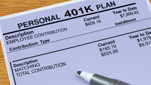 401K employer matching
