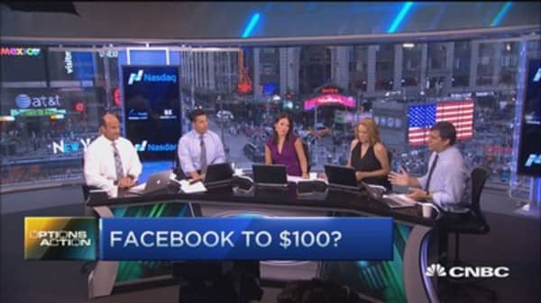 Options Action: Facebook to $100?