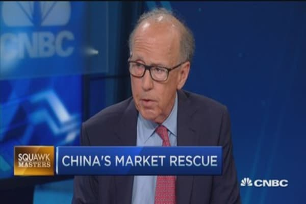 How much longer can China rescue its markets?