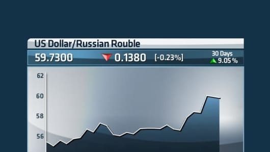 Russian ruble against the US dollar