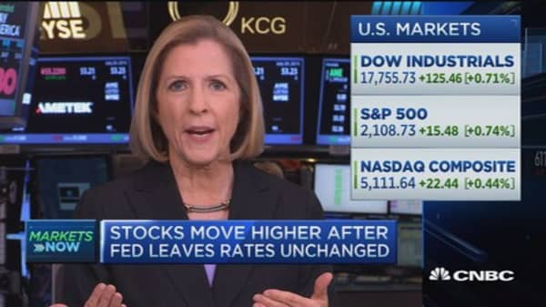 Closing Bell Exchange: What's holding Fed back?