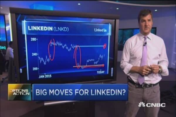 Options Action: How to play LinkedIn