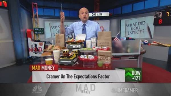 Cramer: All about expectations