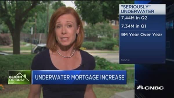 Are you falling behind on your mortgage?