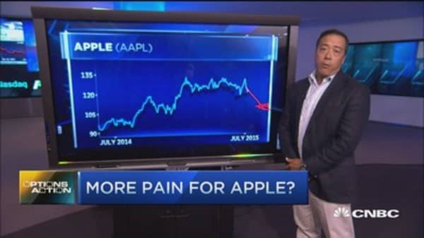 Options Action: More pain for Apple?