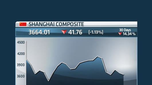 Shanghai Composite suffers worst month since August 2009