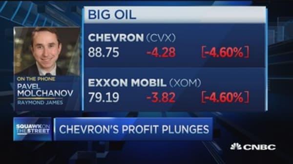 Chevron, Exxon dividends safe: Analyst