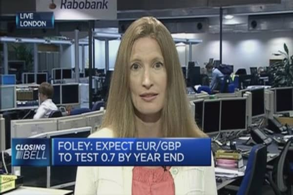 Fed hike: What it means for FX