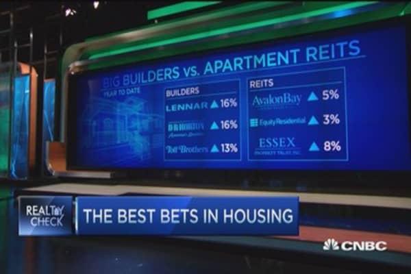 Big builders vs. apartment REITs