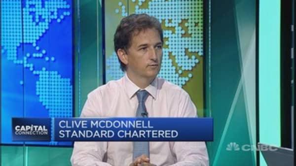 Weak external demand hurting China PMI: StanChart