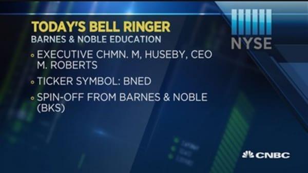 Today's Bell Ringer, August 3, 2015