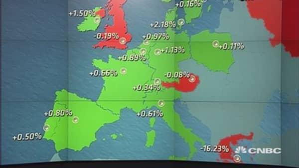 Europe ends higher, Greek stocks sink over 16 percent