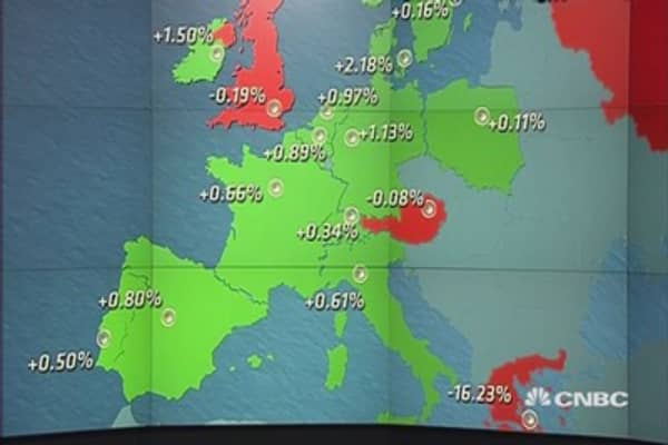 Europe ends higher, Greek stocks sink over 16 percent