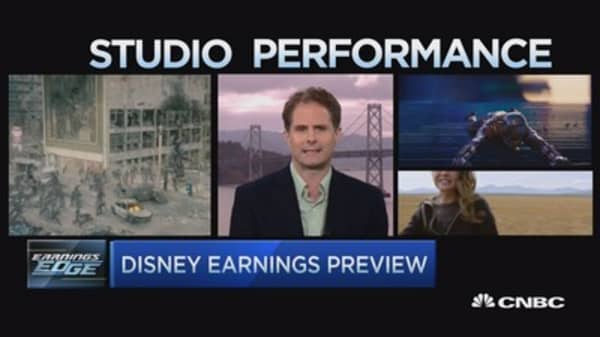 Earnings edge: Disney