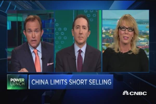 China limits short-selling