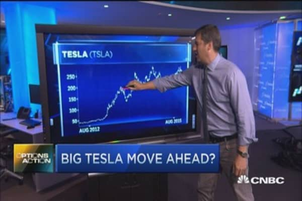 Options Action: Big Tesla move ahead