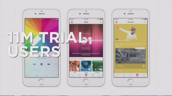 Apple Music has lured 11M trial users