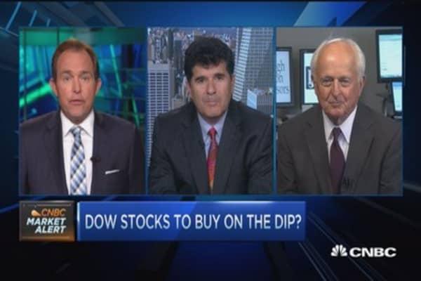 Buy the dip? Procter & Gamble vs. Apple