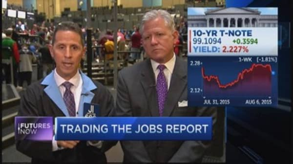 Will jobs force Fed move?