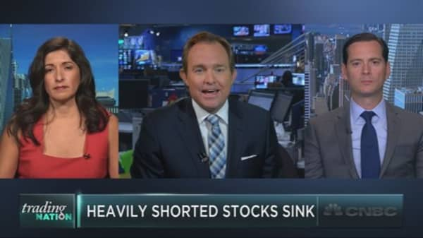 Heavily shorted stocks sink