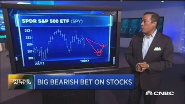 Big bearish bet on stocks