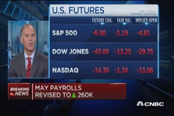 Fed has to raise rates: Mark Zandi